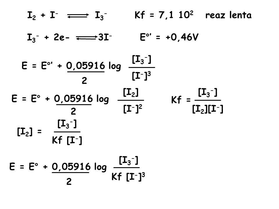 I2 + I- I3- Kf = 7,1 102 reaz lenta I3- + 2e- 3I- E°' = +0,46V. [I3-]